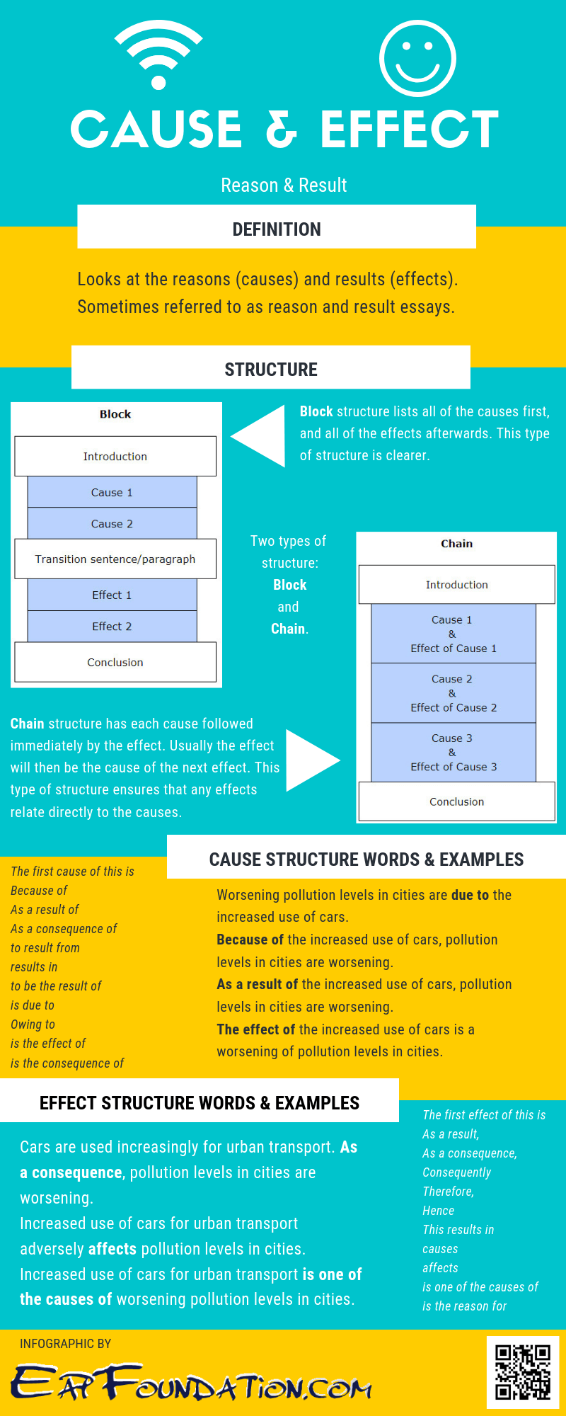 Health Care Essay The Following Is An Infographic For The Information On The Cause And Effect  Essay Page Personal Essay Thesis Statement Examples also College Essay Papers Cause  Effect Essays Infographic Modern Science Essay